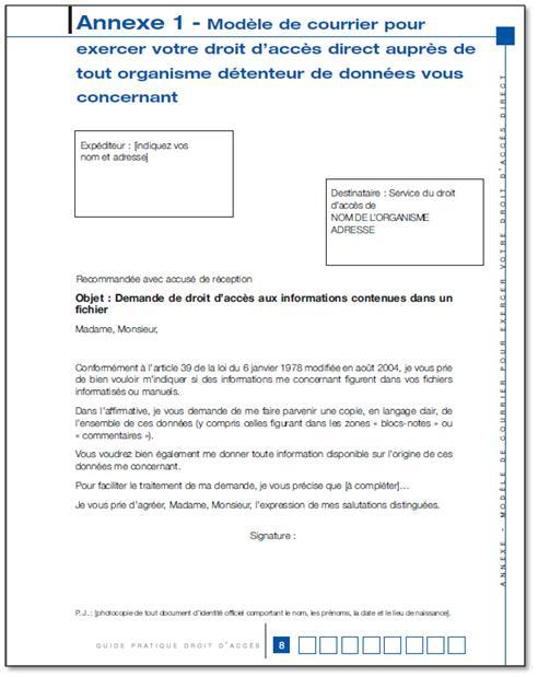 Droit D Acces Et Droit De Communication Des Donnees